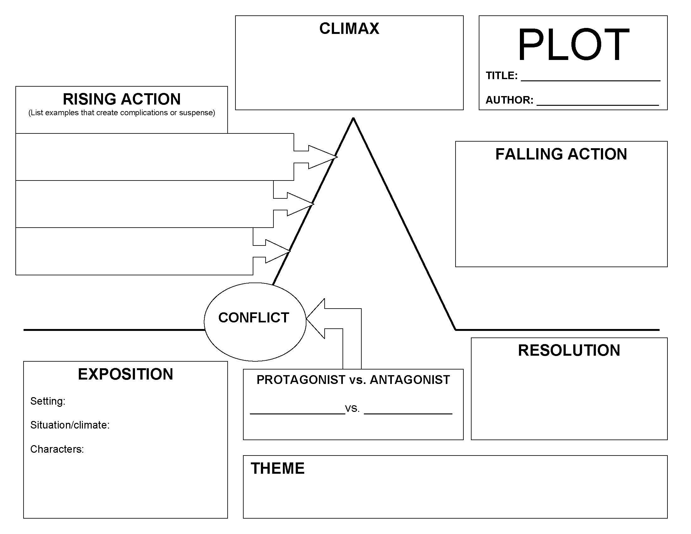 Mrfilipkowski Licensed For Non Commercial Use Only Plot Diagram Rh Pbworks Com Worksheet Pdf