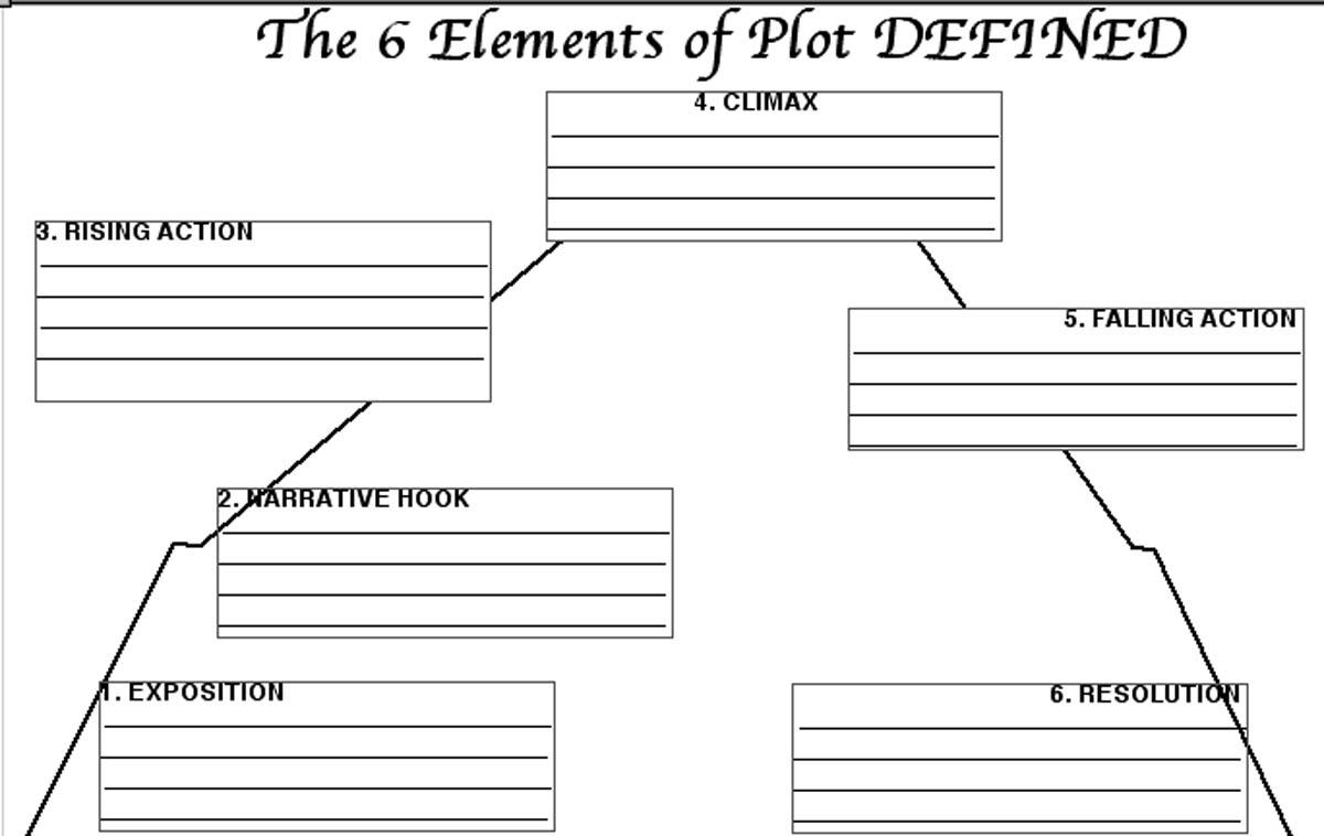 Blank Plot Diagram White Gold
